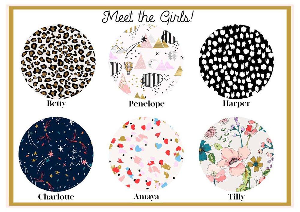 Key prints